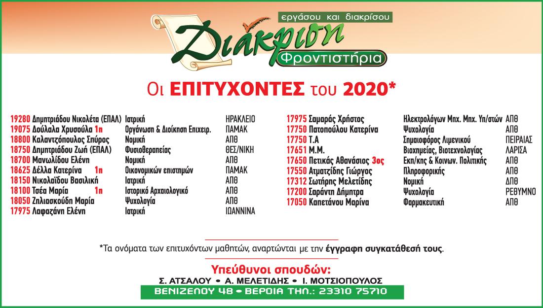 epituxontes-2020